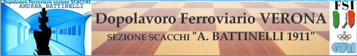 DLF Battinelli Scacchi